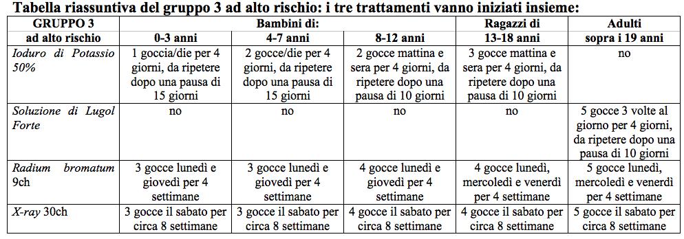 nube_radioattiva_iodio_2
